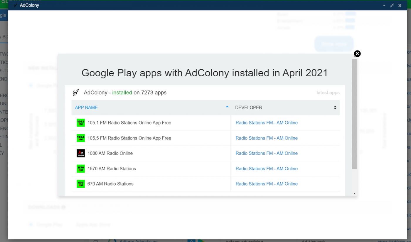 Apps that added the AdColony SDK in April 2021 — 42matters