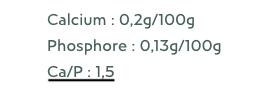 ratio ca/p